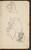 Handstudien (Hands) [p. 62]