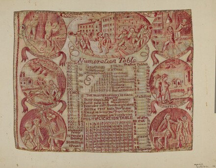 Cloth with Numeration Table