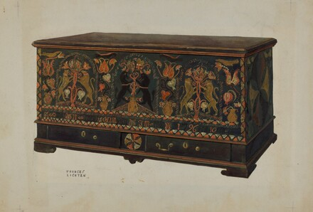 Pa. German Painted Chest