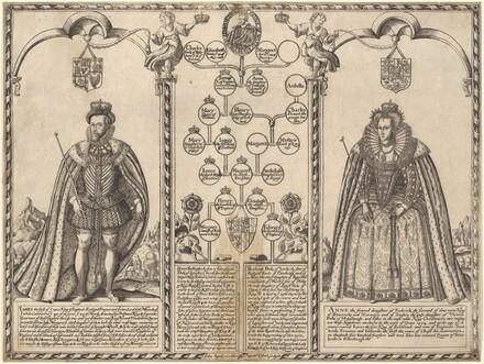 James I and Anne of Denmark