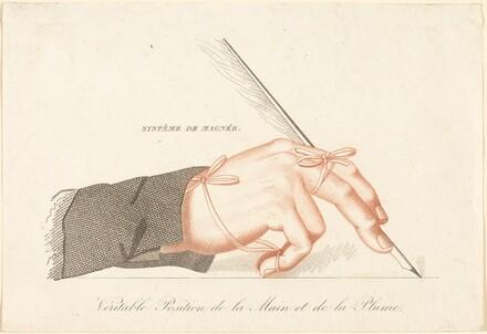 Systeme de Magnee - Veritable position de la main et de la plume