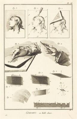 Gravure en Taille-douce: pl. III