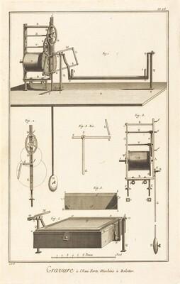 Gravure à l'Eau Forte, Machine à Balotter: pl. VI