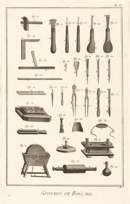 Gravure en Bois, Outils: pl. II