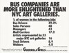 Bus Companies are More Enlightened than NYC Art Galleries