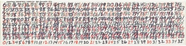 Counting: Asymptotic Zones (3)