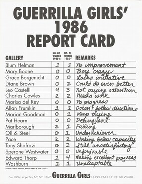 Guerrilla Girls' 1986 Report Card