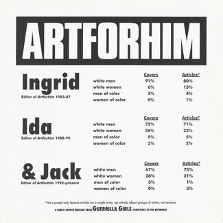 ARTFORHIM