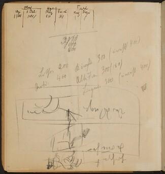 Notizen und kleine Skizzen (Sketches and Notes) [p. 36]