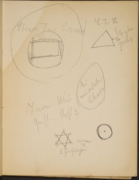 Geometrische Formen mit Notizen (Geometric Shapes with Notations) [p. 15]