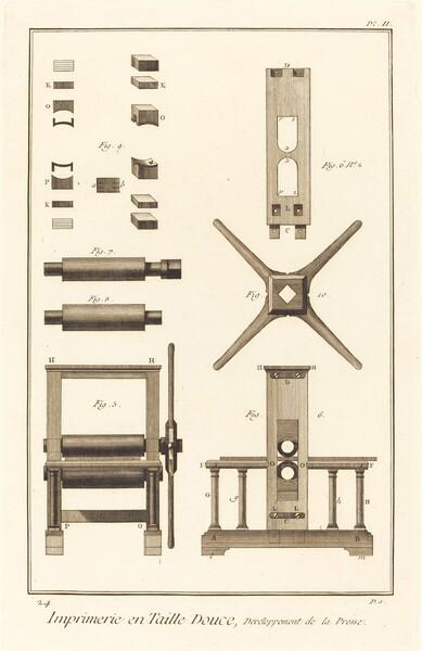 Imprimerie en Taille Douce, Devéloppement de la Presse: pl. II