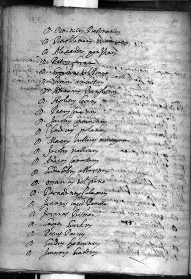 ASR, TNC, uff. 15, 1633, pt. 2, vol. 136, fol. 235v