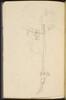 flüchtige Skizze von Akrobaten (Sketch of Acrobats) [p. 16]