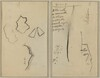A Profile and Four Shapes; Sketch of a Man's Head [recto]