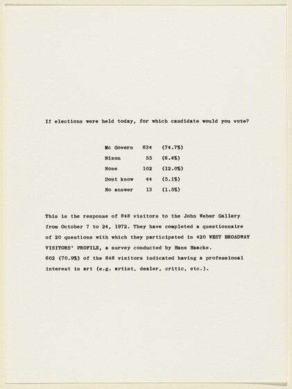 Hans Haacke, Styria Studio, Experiments in Art and Technology, 420 West Broadway Visitors' Profile, 19731973