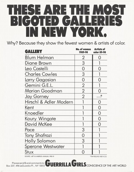 These are the Most Bigoted Galleries in New York