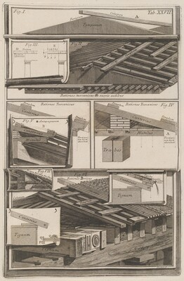 Della Magnificenza ed Archittetura; Osservazioni; E Parere su l'Architettura