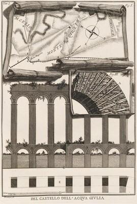 Lapides Capitolini; Le Rovine dell Castello dell'Acqua Giula; Antichità di Cora