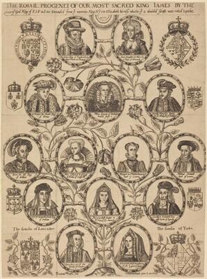 Royal Progeny of King James